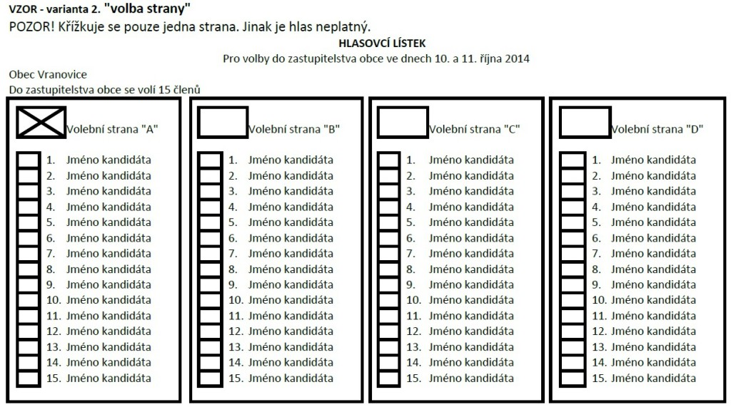 volba_strany