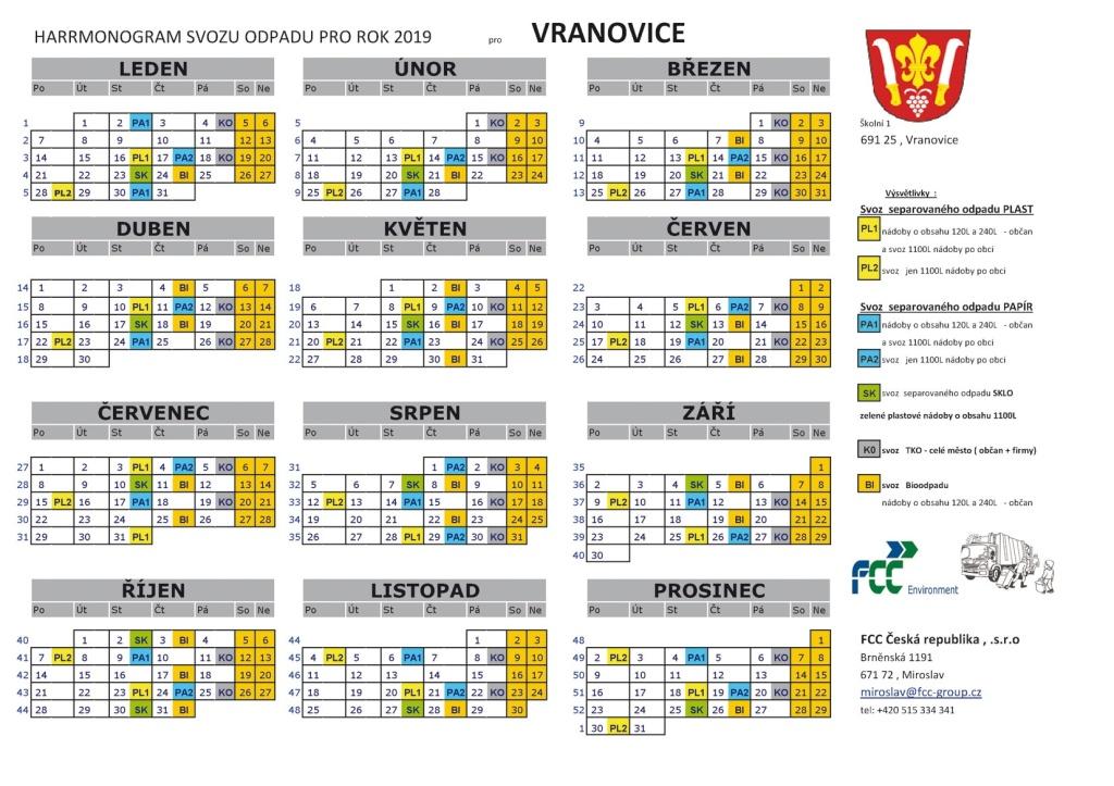 Odpady_VRANOVICE-2019-TISK-1 (1)
